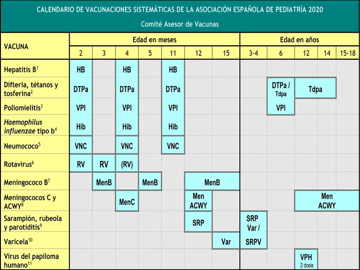 Calendario-Vacunaciones-2020-AEP