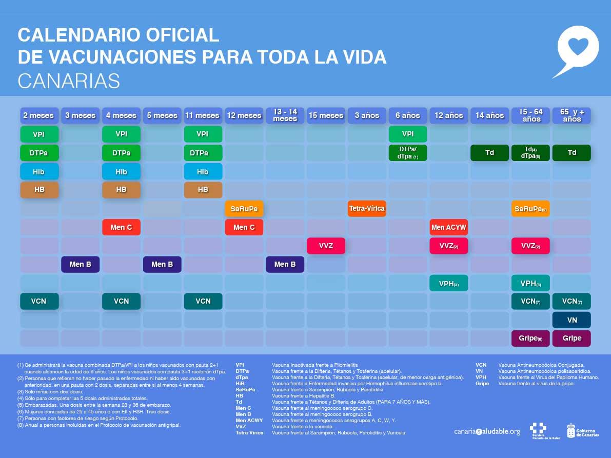 Calendario-Vacunaciones-2020-Canarias
